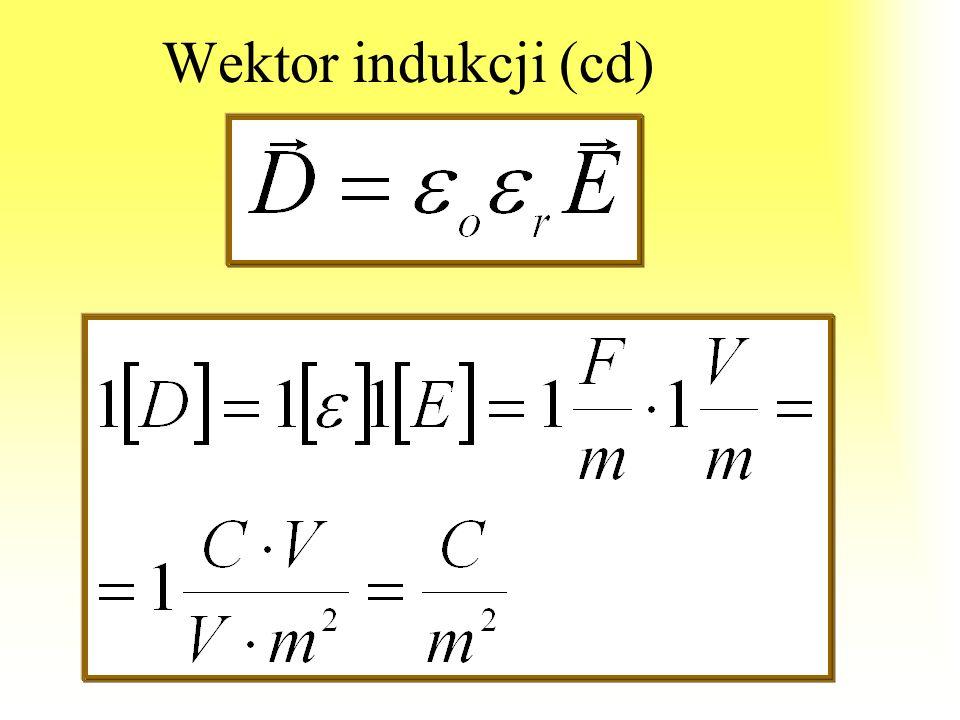 Wektor indukcji Wprowadźmy nową wielkość wektorowąWprowadźmy nową wielkość wektorową