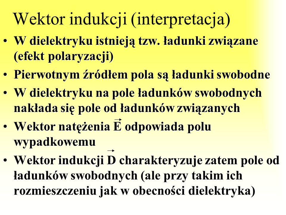 Wektor indukcji (cd)