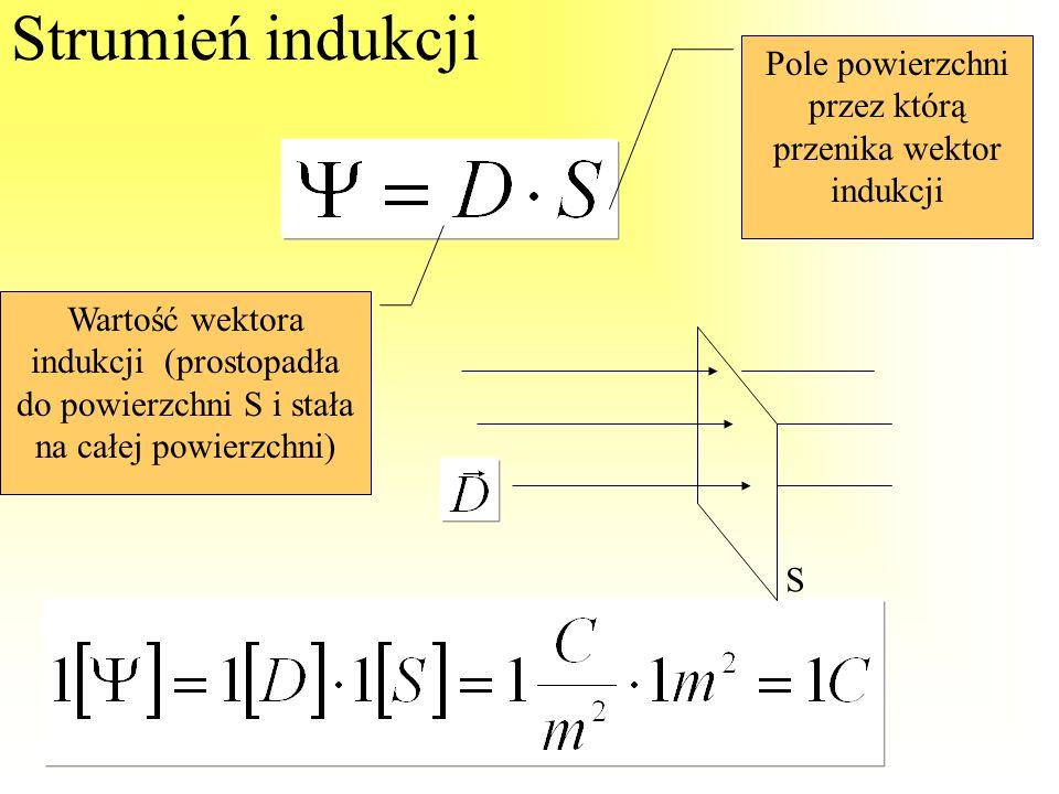 Wektor indukcji (interpretacja) W dielektryku istnieją tzw. ładunki związane (efekt polaryzacji)W dielektryku istnieją tzw. ładunki związane (efekt po