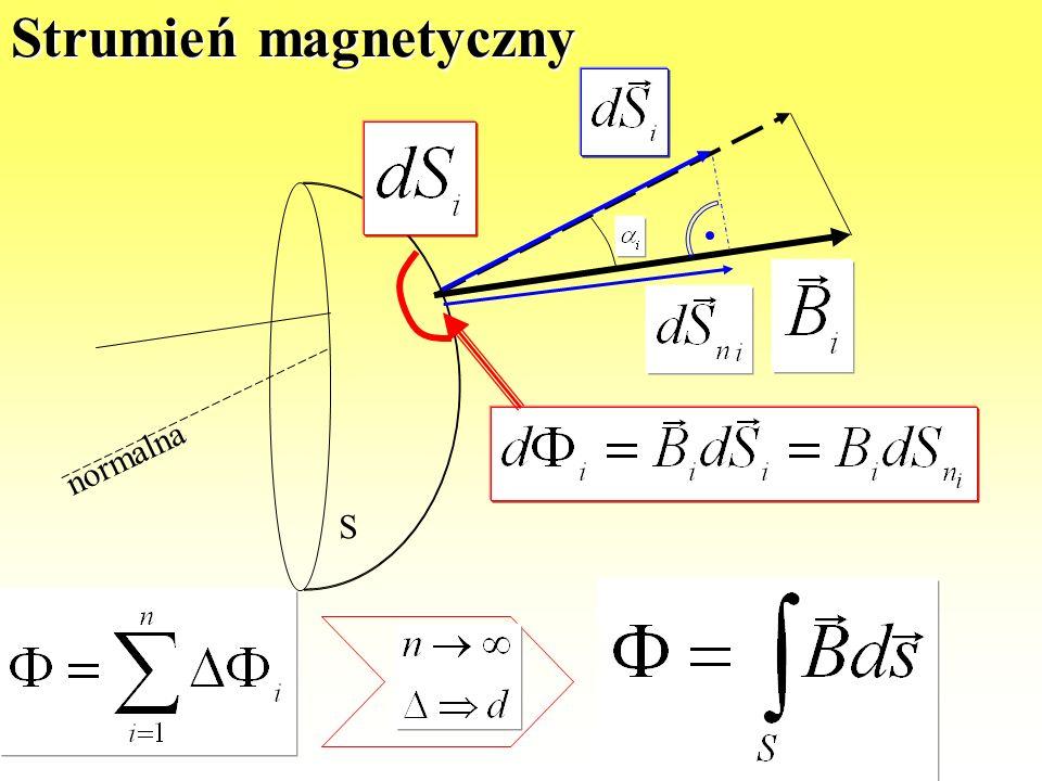 Siły w polu magnetycznym Odziaływanie pola magnetycznego na ładunek w ruchu Jednostka indukcji magnetycznej
