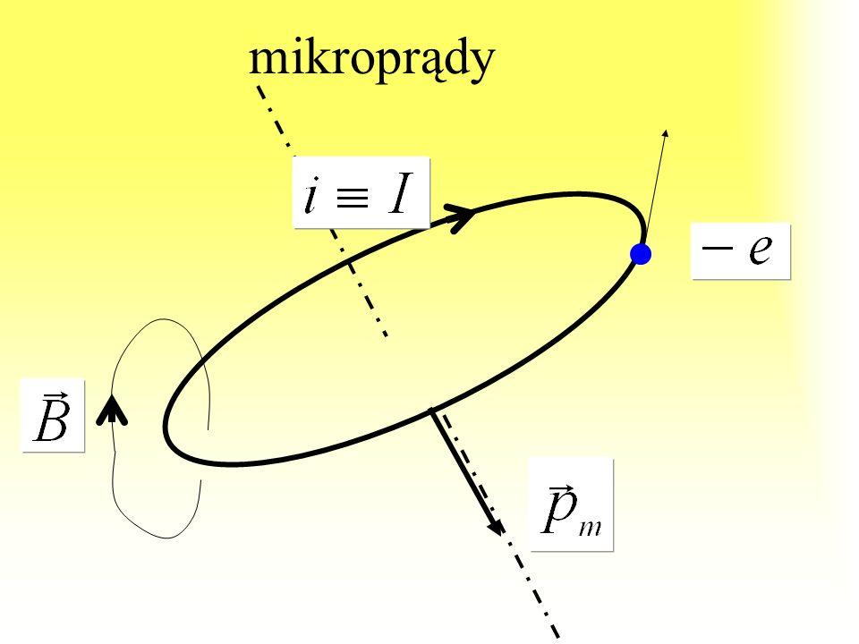 Istota magnetyzmu Ładunek magnetyczny