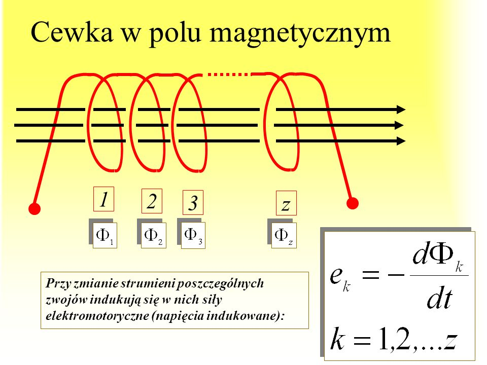 Napięcie indukowane w obwodzie otwartym (zastosowanie wzoru Lorentza) (cd) + -
