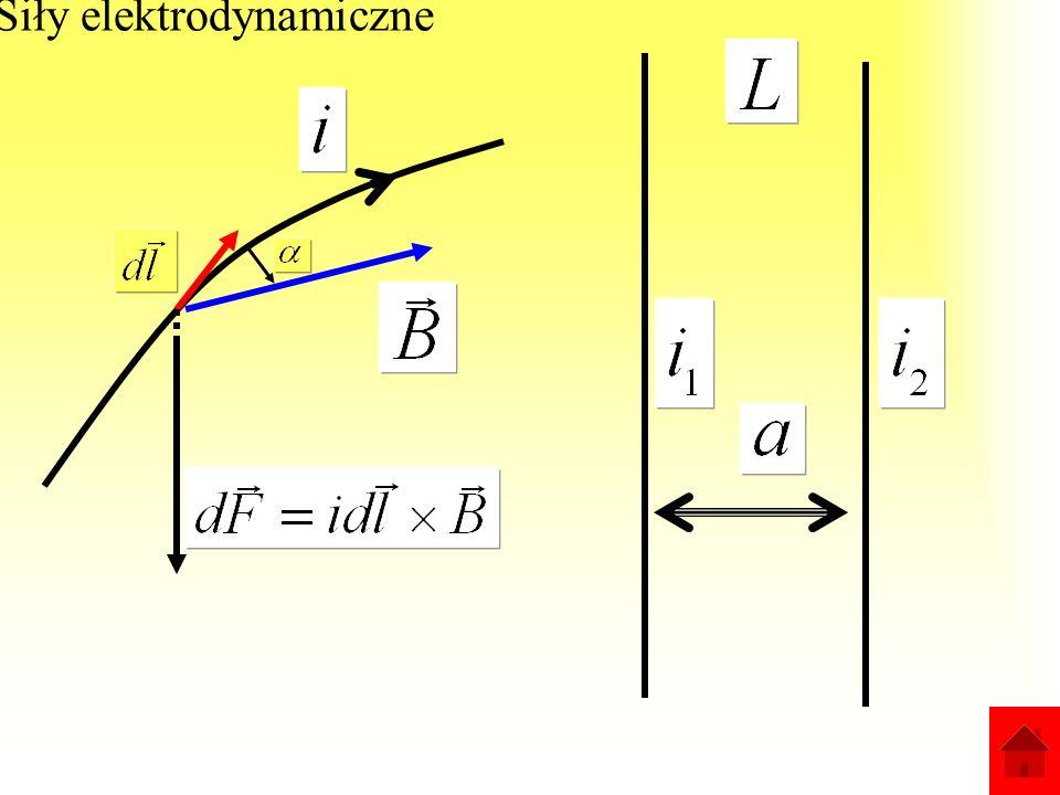 Siły elektrodynamiczne Siły oddziaływania na siebie przewodów wiodących prąd. Rozpatrzmy dwa równoległe przewody prostoliniowe 1 i 2 z prądami i 1 ora