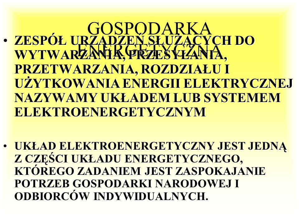 Siły elektrodynamiczne (cd)