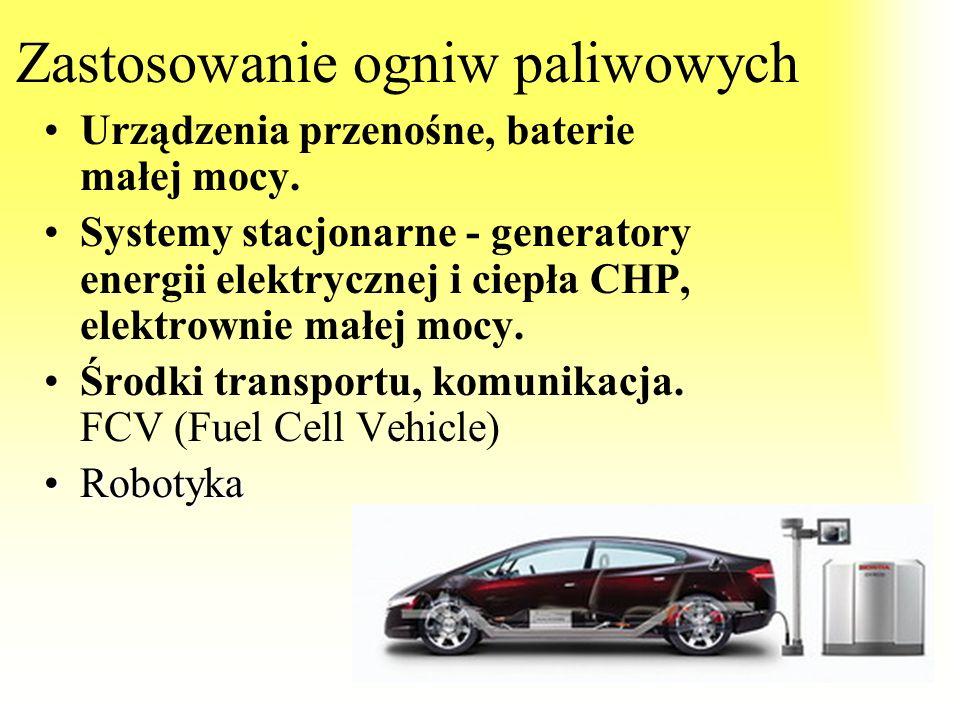 PEM (Proton Exchange Membrane lub Polimer Electrolyte Membrane). ogniwa paliwowe PEM zasilane są czystym wodorem lub reformatem. Membrana materiał pol