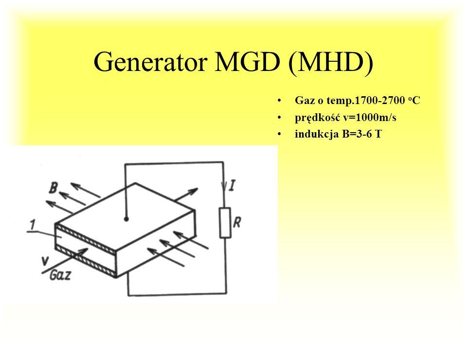 Zastosowanie ogniw paliwowych Urządzenia przenośne, baterie małej mocy. Systemy stacjonarne - generatory energii elektrycznej i ciepła CHP, elektrowni