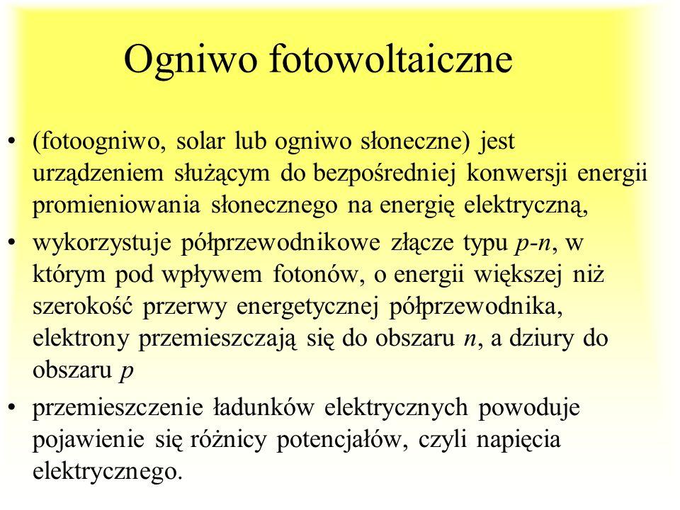 Metody konwersji promieniowania słonecznego Konwersja fotowoltaicznaKonwersja fotowoltaiczna Ogniwa polimeroweOgniwa polimerowe Konwersja fototermiczn