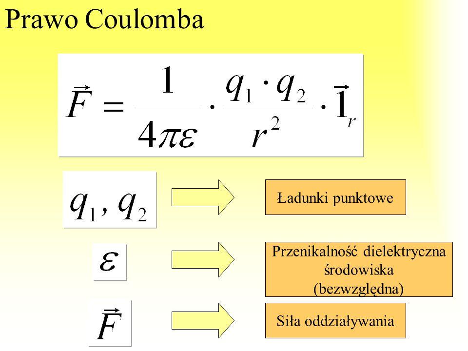 Prawo Coulomba r Odległość ładunków wektor jednostkowy (wersor)