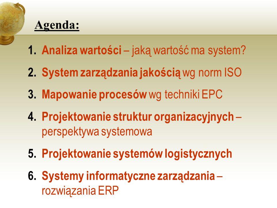 Dr Marian Krupa 1. Analiza wartości - Jaką wartość ma system?