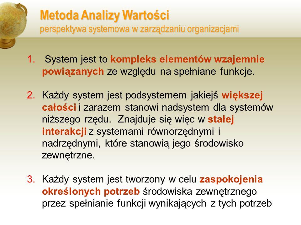 Podstawową przesłanką (tezą) metody analizy wartości jest poszukiwanie produktu, usługi o najwyższej jakości spełnienia potrzeb (FUNKCJI) przy minimalnych kosztach Metoda Analizy Wartości perspektywa systemowa w zarządzaniu organizacjami