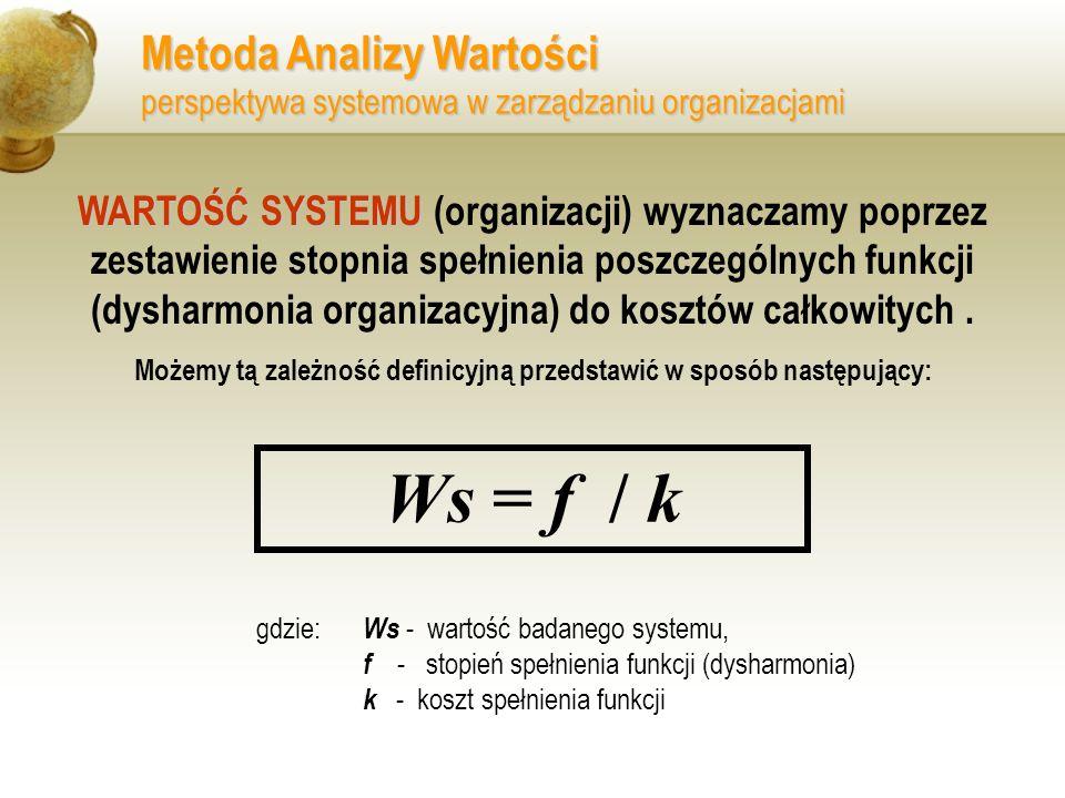 Struktury organizacyjne 1)Konkretna postać układu elementów organizacji i ich wzajemnych powiązań.