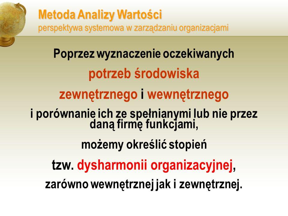 Dokumenty formalizujące strukturę organizacyjną: 1.Statut – dokument prawny zarejestrowany w sądzie.