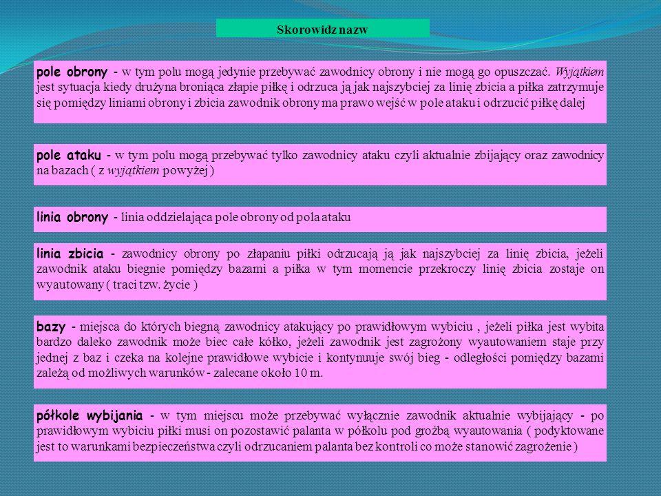 W serii wydano następujące Prezentacje : Dział : gry świetlicowe i logiczne : Bierki Cymbergaj Statki Dział : pod dachem : Przerzutka Kapsle Guma Dział : na powietrzu : Klasy Palant Podchody II Liceum Ogólnokształcące im.