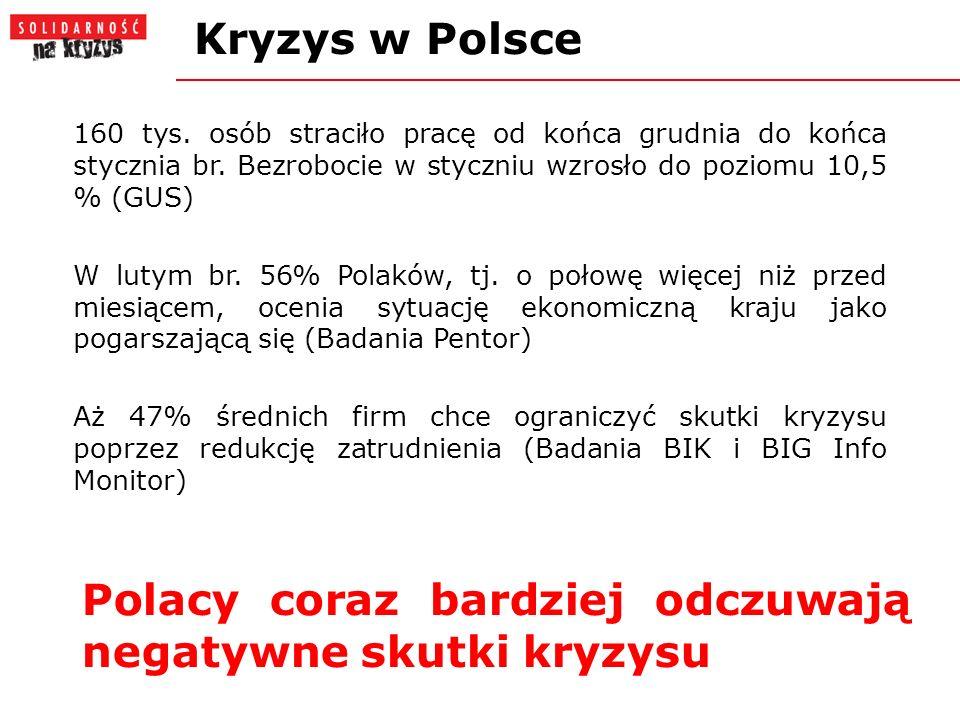 Kryzys w Polsce 160 tys. osób straciło pracę od końca grudnia do końca stycznia br.