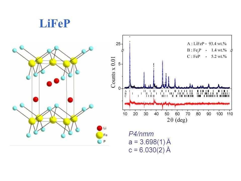 LiFeP P4/nmm a = 3.698(1) Å c = 6.030(2) Å