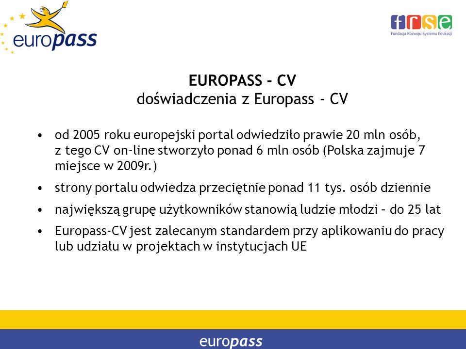 europass EUROPASS - CV doświadczenia z Europass - CV od 2005 roku europejski portal odwiedziło prawie 20 mln osób, z tego CV on-line stworzyło ponad 6