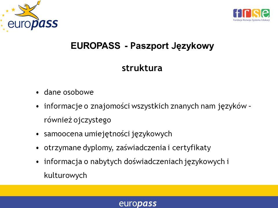 europass EUROPASS - P aszport J ęzykowy struktura dane osobowe informacje o znajomości wszystkich znanych nam języków – również ojczystego samoocena u