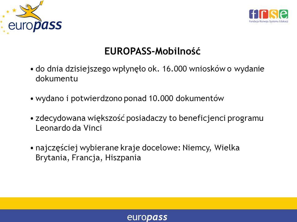 europass EUROPASS-Mobilność do dnia dzisiejszego wpłynęło ok. 16.000 wniosków o wydanie dokumentu wydano i potwierdzono ponad 10.000 dokumentów zdecyd