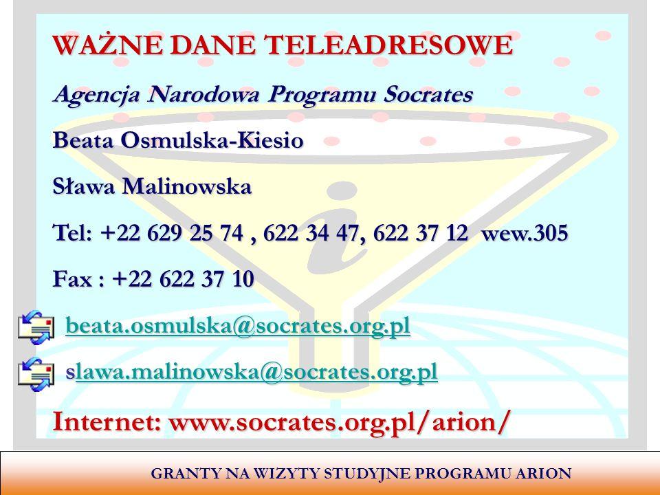 GRANTY NA WIZYTY STUDYJNE PROGRAMU ARION WAŻNE DANE TELEADRESOWE Agencja Narodowa Programu Socrates Beata Osmulska-Kiesio Sława Malinowska Tel: +22 629 25 74, 622 34 47, 622 37 12 wew.305 Fax : +22 622 37 10 beata.osmulska@socrates.org.pl beata.osmulska@socrates.org.plbeata.osmulska@socrates.org.pl slawa.malinowska@socrates.org.pl slawa.malinowska@socrates.org.pllawa.malinowska@socrates.org.pl Internet: www.socrates.org.pl/arion/
