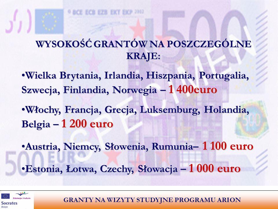 WYSOKOŚĆ GRANTÓW NA POSZCZEGÓLNE KRAJE: Wielka Brytania, Irlandia, Hiszpania, Portugalia, Szwecja, Finlandia, Norwegia – 1 400euro Włochy, Francja, Grecja, Luksemburg, Holandia, Belgia – 1 200 euro Austria, Niemcy, Słowenia, Rumunia– 1 100 euro Estonia, Łotwa, Czechy, Słowacja – 1 000 euro GRANTY NA WIZYTY STUDYJNE PROGRAMU ARION