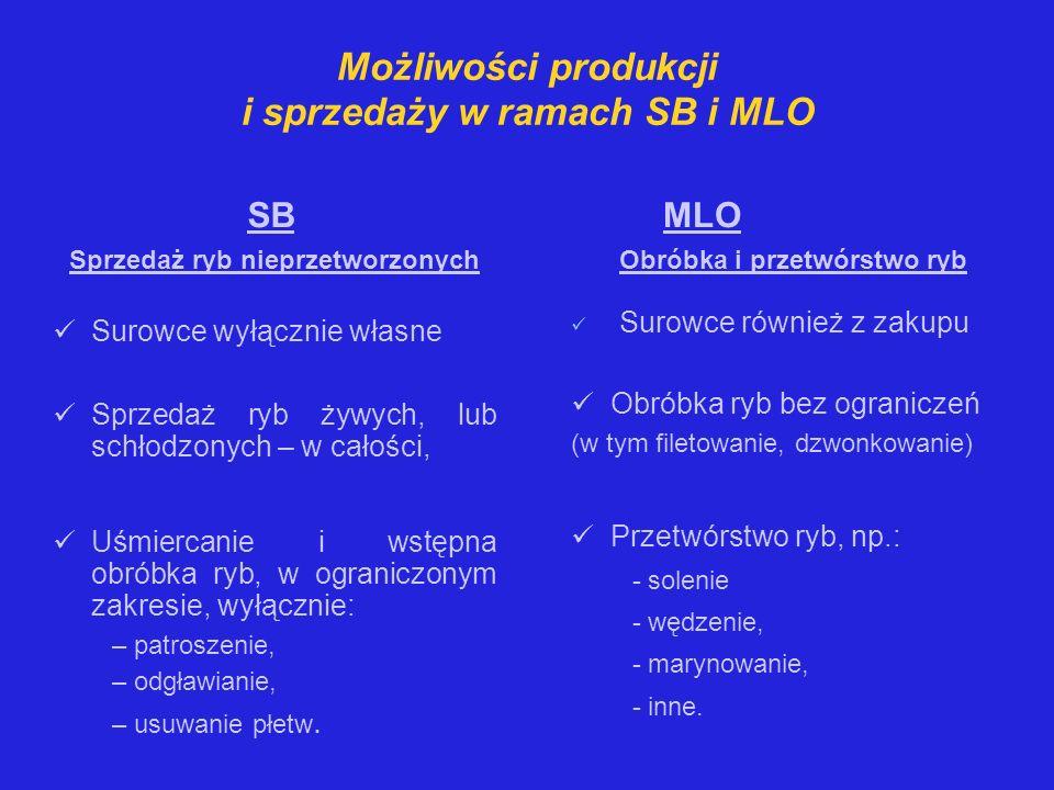 Możliwości produkcji i sprzedaży w ramach SB i MLO SB Sprzedaż ryb nieprzetworzonych Surowce wyłącznie własne Sprzedaż ryb żywych, lub schłodzonych –
