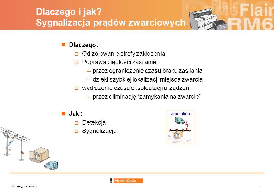 RM6 Easergy Flair - 09/2004 3 Dlaczego i jak? Sygnalizacja prądów zwarciowych Dlaczego : Odizolowanie strefy zakłócenia Poprawa ciągłości zasilania: –