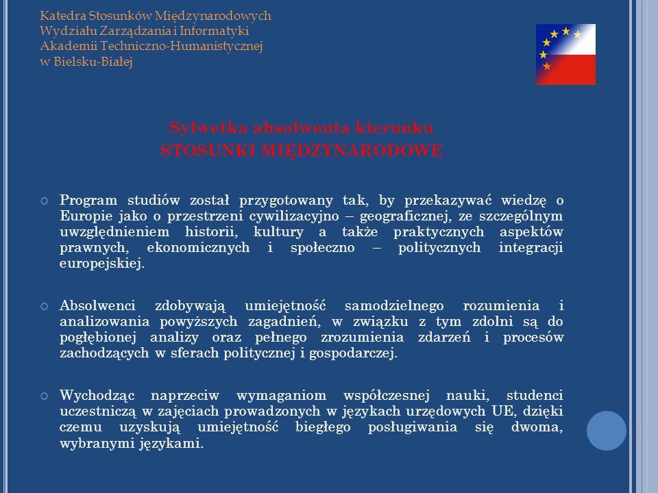 Katedra Stosunków Międzynarodowych Wydziału Zarządzania i Informatyki Akademii Techniczno-Humanistycznej w Bielsku-Białej Sylwetka absolwenta kierunku