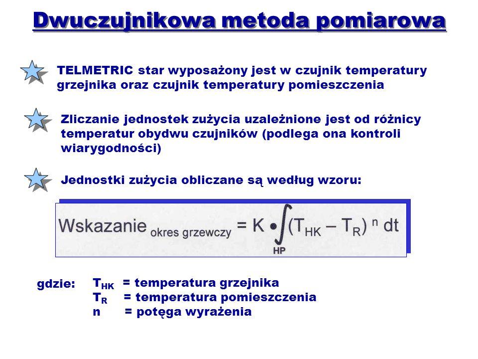 Zasada pomiaru Nowoczesne systemy podzielnikowe muszą być w stanie precyzyjnie rejestrować ciepło przy: dużej mocy promieniowania cieplnego (temp. grz