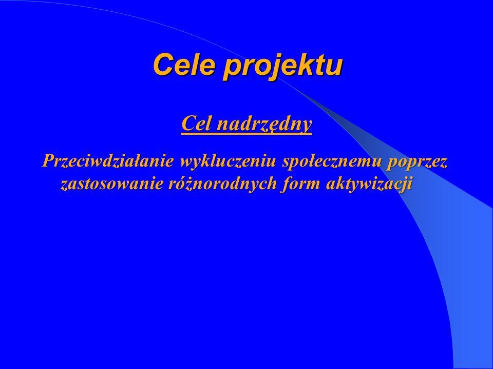 Cele projektu Cele szczegółowe: Podniesienie konkurencyjności na rynku pracy osób biorących udział w projekcie, Podniesienie konkurencyjności na rynku pracy osób biorących udział w projekcie, Rozszerzenie oferty wsparcia indywidualnego i środowiskowego w stosunku do klientów pomocy społecznej, Rozszerzenie oferty wsparcia indywidualnego i środowiskowego w stosunku do klientów pomocy społecznej, Zwiększenie motywacji do działania osób biorących udział w projekcie oraz zaufania we własne siły, Zwiększenie motywacji do działania osób biorących udział w projekcie oraz zaufania we własne siły, Przeciwdziałanie demoralizacji młodzieży wychowującej się w środowisku zagrożonym wykluczeniem.