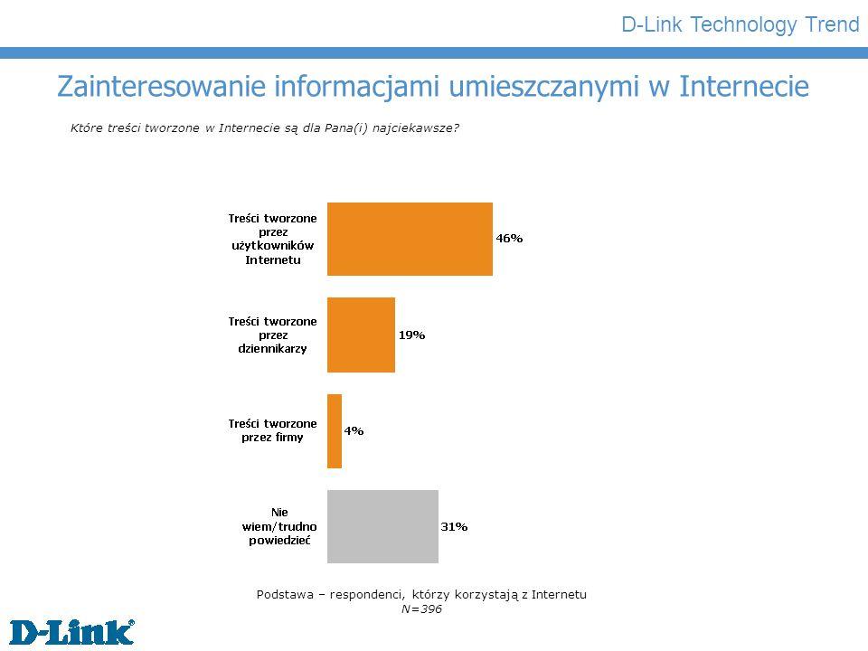 D-Link Technology Trend Zainteresowanie informacjami umieszczanymi w Internecie Które treści tworzone w Internecie są dla Pana(i) najciekawsze.