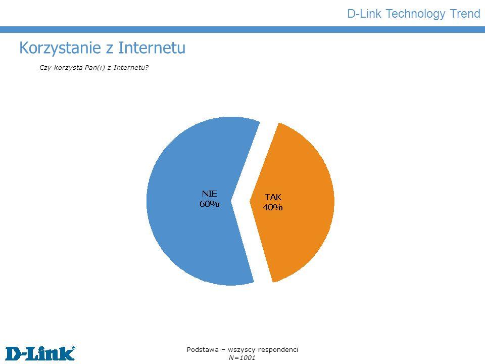 D-Link Technology Trend Rodzaj tworzonych treści w Internecie Czy tworzy Pan(i) jakieś z wymienionych na liście treści w Internecie.