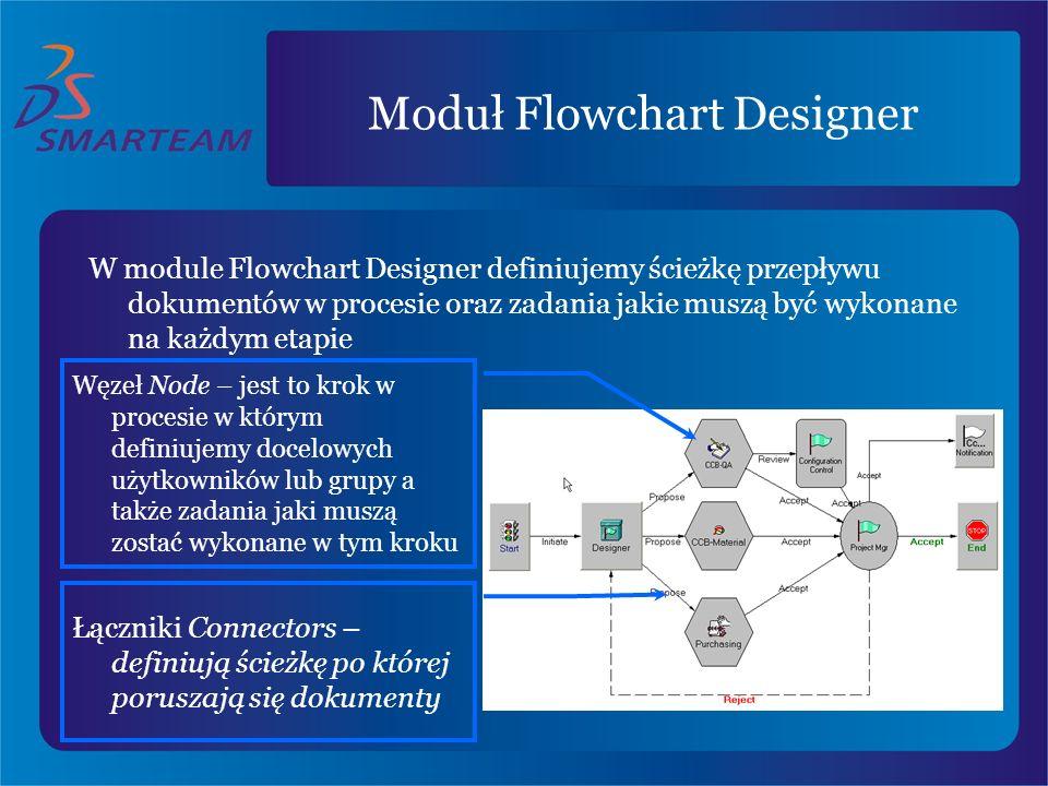 W module Flowchart Designer definiujemy ścieżkę przepływu dokumentów w procesie oraz zadania jakie muszą być wykonane na każdym etapie Węzeł Node – je