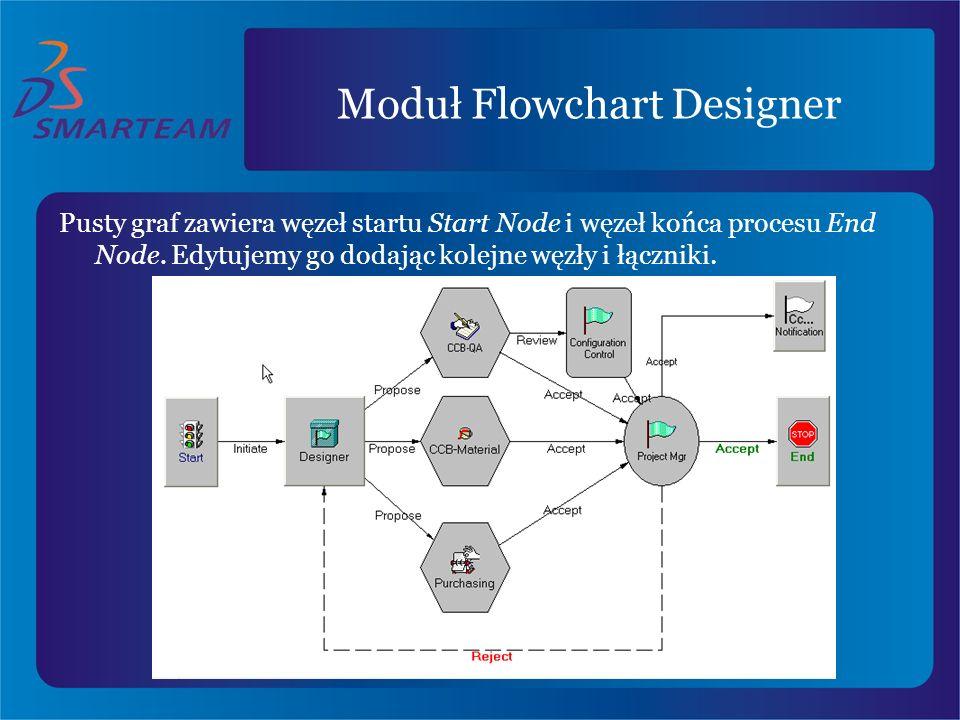 Pusty graf zawiera węzeł startu Start Node i węzeł końca procesu End Node. Edytujemy go dodając kolejne węzły i łączniki. Moduł Flowchart Designer