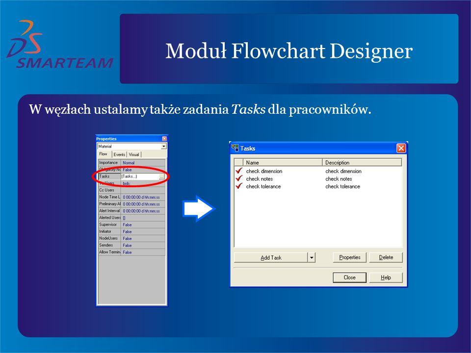 W węzłach ustalamy także zadania Tasks dla pracowników. Moduł Flowchart Designer