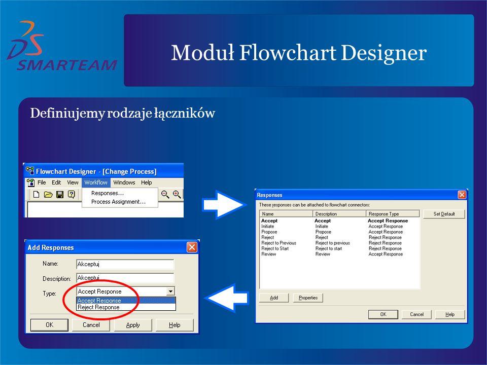 Definiujemy rodzaje łączników Moduł Flowchart Designer