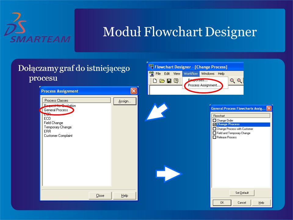 Dołączamy graf do istniejącego procesu Moduł Flowchart Designer