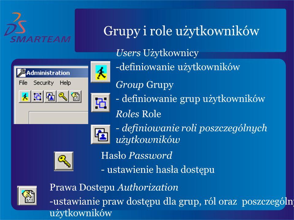 Grupy i role użytkowników Users Użytkownicy -definiowanie użytkowników Group Grupy - definiowanie grup użytkowników Roles Role - definiowanie roli pos