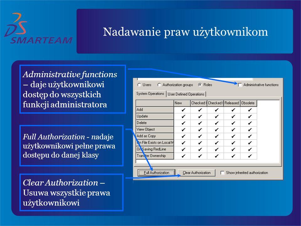 Nadawanie praw użytkownikom Administrative functions – daje użytkownikowi dostęp do wszystkich funkcji administratora Full Authorization - nadaje użyt