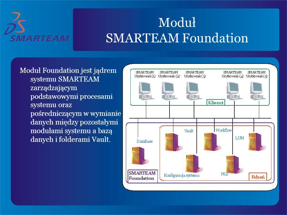 Moduł SMARTEAM Foundation Moduł Foundation jest jądrem systemu SMARTEAM zarządzającym podstawowymi procesami systemu oraz pośredniczącym w wymianie da