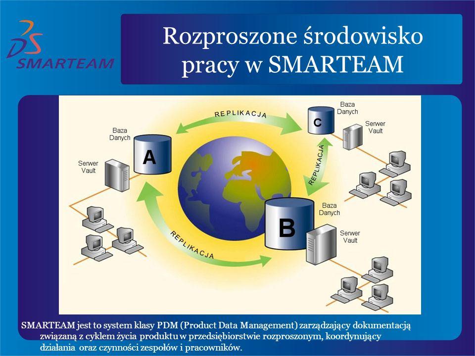 Rozproszone środowisko pracy w SMARTEAM SMARTEAM jest to system klasy PDM (Product Data Management) zarządzający dokumentacją związaną z cyklem życia