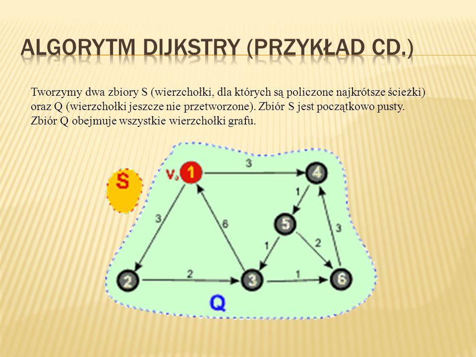 Dla każdego wierzchołka v ustawiamy d(v).Dla wybranego wierzchołka v o ustawiamy d(v o ) 0.