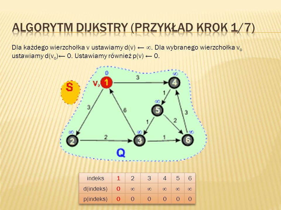 Dla każdego wierzchołka v ustawiamy d(v). Dla wybranego wierzchołka v o ustawiamy d(v o ) 0. Ustawiamy również p(v) 0.