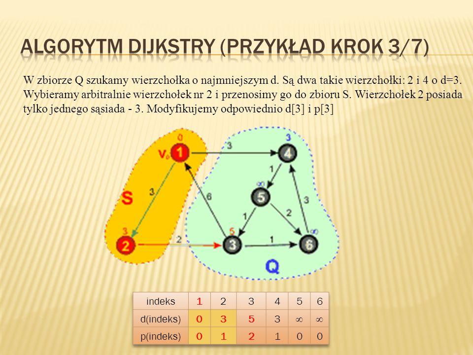 W zbiorze Q szukamy wierzchołka o najmniejszym d. Są dwa takie wierzchołki: 2 i 4 o d=3. Wybieramy arbitralnie wierzchołek nr 2 i przenosimy go do zbi