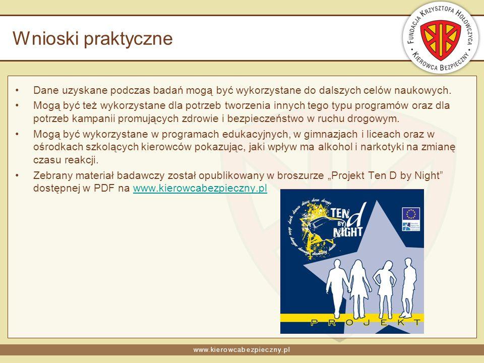 www.kierowcabezpieczny.pl Wnioski praktyczne Dane uzyskane podczas badań mogą być wykorzystane do dalszych celów naukowych. Mogą być też wykorzystane