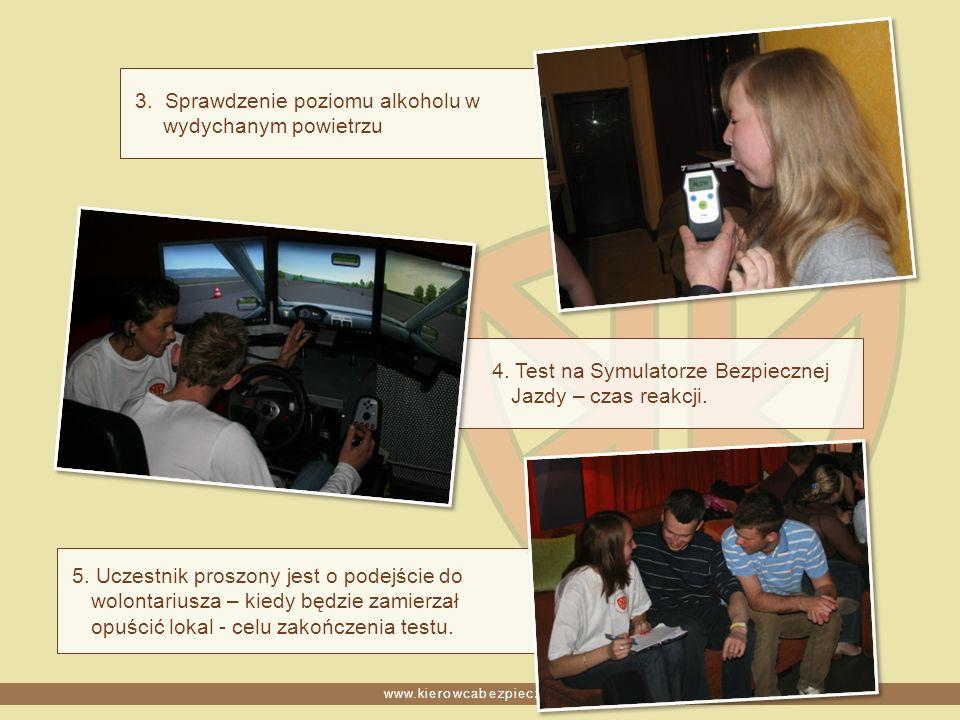 www.kierowcabezpieczny.pl 3. Sprawdzenie poziomu alkoholu w wydychanym powietrzu 4. Test na Symulatorze Bezpiecznej Jazdy – czas reakcji. 5. Uczestnik