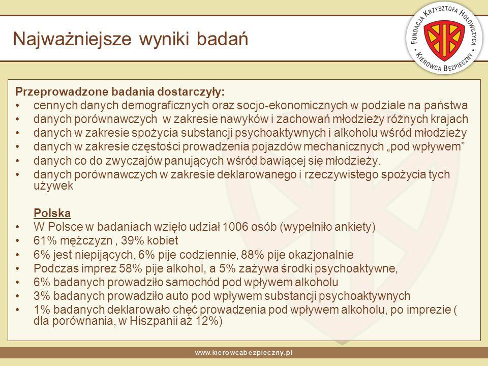 www.kierowcabezpieczny.pl Najważniejsze wyniki badań Przeprowadzone badania dostarczyły: cennych danych demograficznych oraz socjo-ekonomicznych w pod
