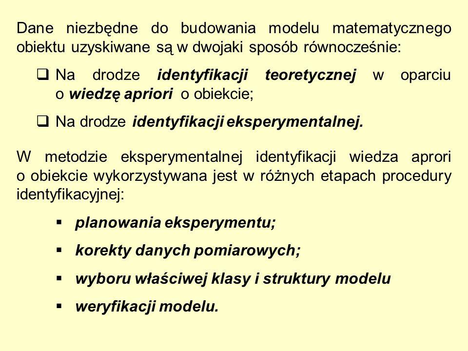 Dane niezbędne do budowania modelu matematycznego obiektu uzyskiwane są w dwojaki sposób równocześnie: Na drodze identyfikacji teoretycznej w oparciu