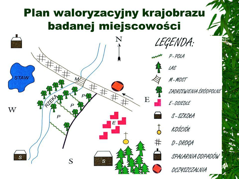19 Plan waloryzacyjny krajobrazu badanej miejscowości
