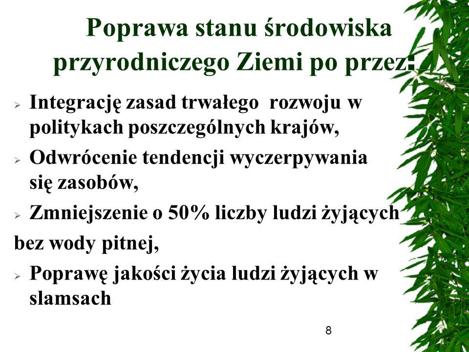 29 Bibliografia 1.Cichy D.: Szkolna monografia Nasza miejscowośc.