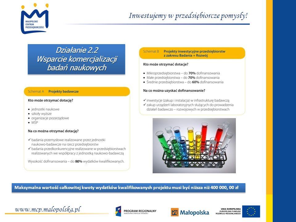 www.mcp.malopolska.pl Działanie 2.2 Wsparcie komercjalizacji badań naukowych Działanie 2.2 Wsparcie komercjalizacji badań naukowych Maksymalna wartość